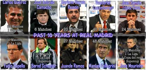 10 years at Real Madrid